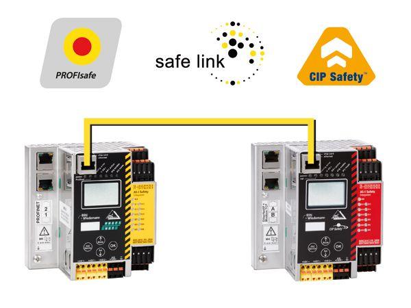 AS-i 3.0 EtherNet/IP + Modbus TCP Gateway med integreret sikkerhedsmonitor og Safe Link (BWU3683).