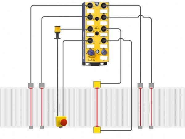 Enkel Muting – alle påkrævede signaler kan nu håndteres i ét enkelt modul med BW3490, fremhæver Bihl+Wiedemann.