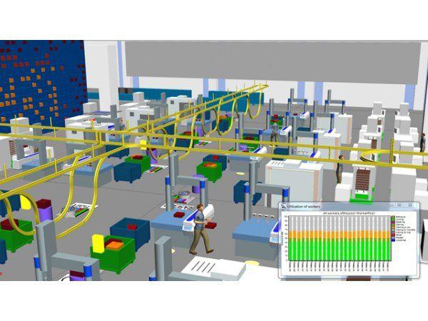 Samarbejdsprojektet mellem RoboCluster, SDU og Teknologisk Institut skal løfte simulering i virksomhedernes Operation Management-funnktioner.