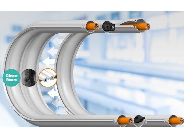 Med e-skin Flat Single Pods kan brugeren nu definere antallet af kamre, forbinde dem, og udvide dem på ethvert tidspunkt. (Illustration: Igus GmbH)