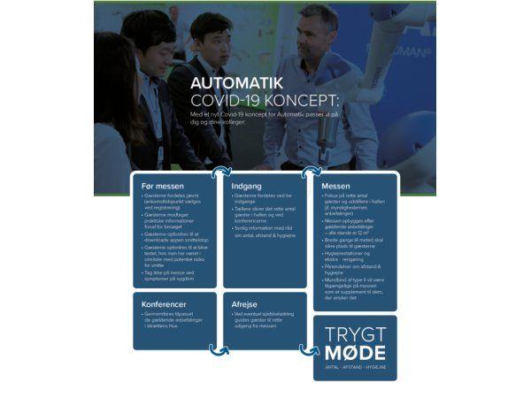 Til Automatik 2020 er udfærdiget et komplet sæt retningslinjer, så besøg kan ske trygt og ansvarligt.