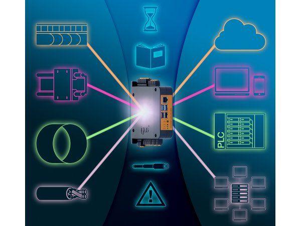 Igus Smart Plastics i.Cee-modul sikrer forudseende vedligehold på energikædesystemer, Chainflex-kabler, lineære føringer og glidelejer.  (Illustration: igus GmbH)